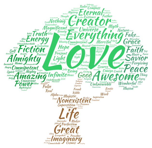 God Word Cloud